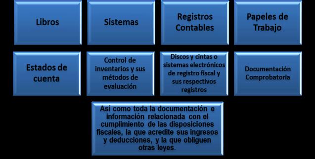 integracion-contabilidad