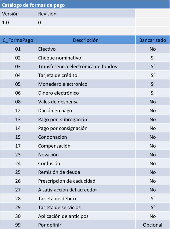 Catálogo_de_formas_de_pago-680x914