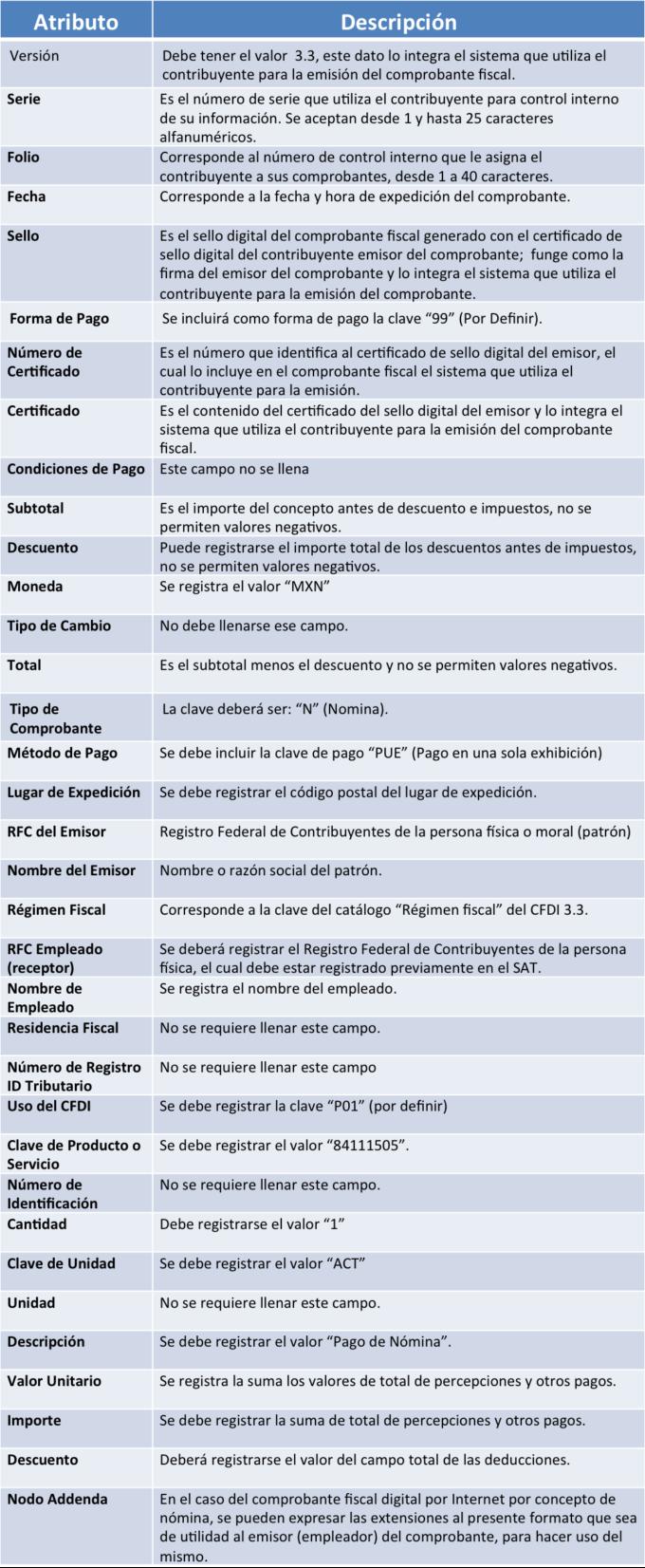 llenado_comprobante_nómina_CFDI-3_3-680x1652