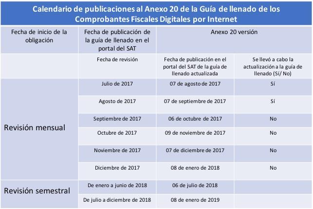 calendario_publicación_guias_de_llenado_anexo_20